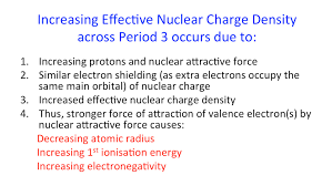 Period 3 Periodic Table Physical Properties Of Period 3 Elements Secondary Science 4 All