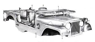 jeep grill drawing m170 willys jeep page