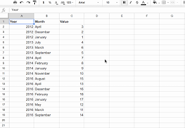 Sort A Pivot Table I Want To Sort My Data By Chronological Rather Than Alphabetical