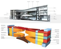 Arch Lab Architects Diagram Architecture Lab