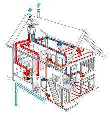 Home Hvac Design Software Home Hvac Design New At Ideas Home Hvac Design Wrightsoft Software