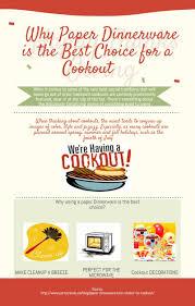 infographic on choosing u0026 using paper dinnerware for backyard