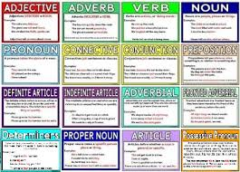 literacy resources for writing many free sets of posters games