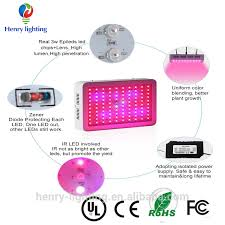 is full spectrum lighting safe medical plants growing led medical plants growing led suppliers and