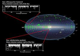 Milky Way Galaxy Map This Is Your Galaxy New Data Help Astronomers Explore The Hidden
