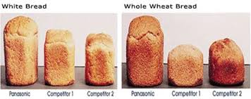 Yeast For Bread Machines Warning Panasonic Bread Maker Review Of An Actual User