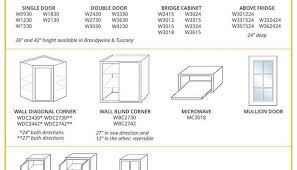 Standard Size Microwave by Modern Kitchen Cabinet Sizes Chart On Standard Kitchen Cabinet