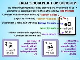 atomic number periodic table periodic table with atomic number amazing atomic number on periodic