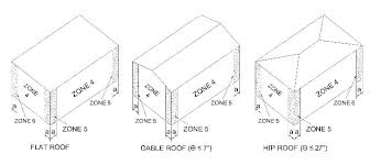 Hip Roof Design Calculator Caddtools Design Pressure Calculator