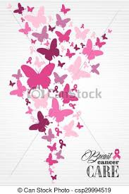 breast cancer awareness butterfly ribbon poster breast vector