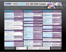 Ghs Safety Data Sheet Template Ccohs Products Services Ghs Whmis Sds Mix With Caution