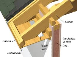 Roof Framing Pictures by All About The Roof Structure And Framing Diy