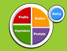 nutrition lesson plans and lesson ideas brainpop educators