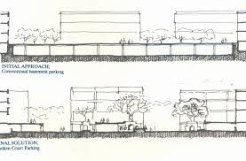 lodi plaza complex urban design proposal s ghosh u0026 associates