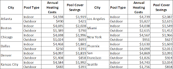 swimming pool sizes pool and spa introduction