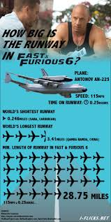 Fast 6 Meme - how big is the runway in fast and furious 6 weknowmemes