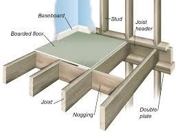 floor construction methods diy
