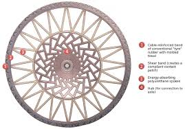 Airless Tires For Sale Car Tyre Used Tweel Wikipedia