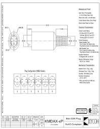 kycon circular din connectors mouser
