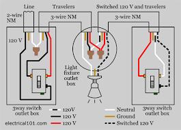 wiring a 3 way switch diagram carlplant