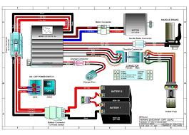 110cc atv wiring schematic diagrams wiring diagram schematic