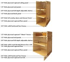 Kitchen Cabinet Plywood Plywood For Cabinets How To Build Kitchen Cabinets Modern Best