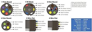4 way flat light connector wire trailer lights 4 way light plug wiring diagram harness and