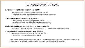 graduation program click to view graduation program myra