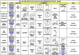 plan de nettoyage et d駸infection cuisine plan d hygiéne haccp hygiene cuisine hypronet fr