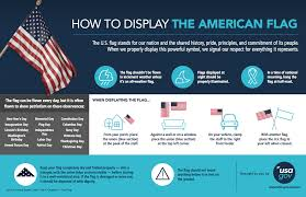 Federal Flag Half Mast The American Flag And Its Protocol Access Compliance