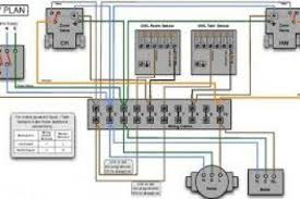 underfloor heating manifold wiring diagram wiring diagram