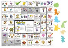 Chandelier Beer Game Pokemon Drinking Game By Rick223 On Deviantart