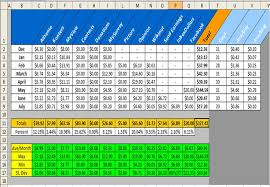 excel balance sheet template accounting spreadsheet templates