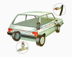 What Does It Mean When Your Brake Light Comes On Checking The Brake Light Circuit How A Car Works
