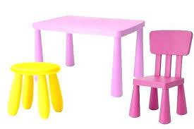 meubles cuisine ind endants chaise pour enfant ikea ikea chaise enfant meubles enfant chaises