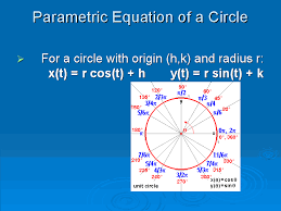 parametric equation of a circle conics pinterest parametric