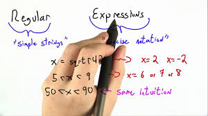 regular expressions programming languages youtube