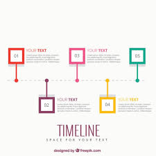 timeline templates biography timeline template timeline templates free tempss co lab co