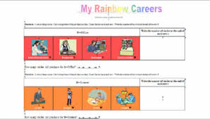 elementary career education hollandcodes blog