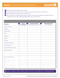 growth tools resources gazelles strategic planning insights