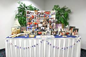 retirement party ideas retirement party menu ideas retirement decoration ideas unique