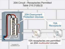 branch circuit nec requirements part 2 electrical construction