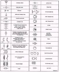 electrical drawing symbols architectural u2013 the wiring diagram