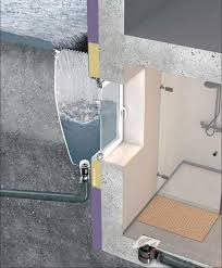 basement window well with perimeter insulation products t