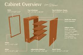 how to build base cabinets out of plywood how to build a basic wall cabinet