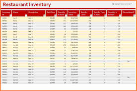 Jewelry Inventory Spreadsheet Template by 6 Inventory Spreadsheet For Restaurant Costs Spreadsheet