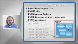 constrained random stimulus uvm express uvm ovm verification