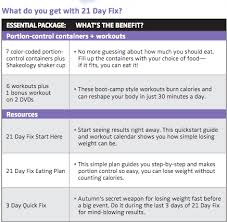 angela delicati i team eyg the 21 day fix is here