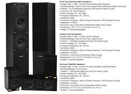 8 ohm home theater speakers hardware review fluance sxhtb 5 channel home theater speaker system