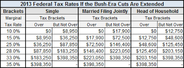 Tax Table 2013 Image Gallery 2013 Tax Tables